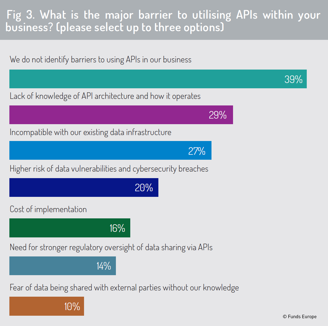 API survey Fig.3